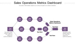 Sales Operations Metrics Dashboard Ppt Powerpoint Presentation Inspiration Deck Cpb