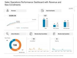 Sales Operations Performance Dashboard With Revenue And New Enrollments
