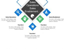 Sales Operations Sales Enablement Product Management Sales Process