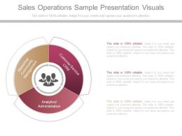 Sales Operations Sample Presentation Visuals