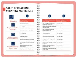 Sales Operations Strategy Scorecard Actions Ppt Powerpoint Presentation Show