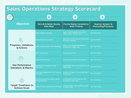 Sales Operations Strategy Scorecard Indicators Metrics Ppt Powerpoint Presentation Microsoft