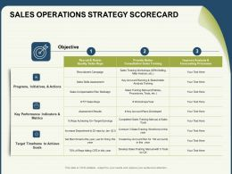 Sales Operations Strategy Scorecard Indicators Ppt Powerpoint Presentation Portrait
