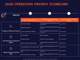 Sales Operations Strategy Scorecard Ppt Powerpoint Presentation Professional