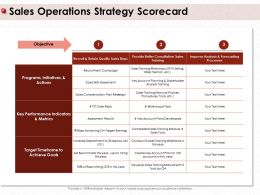 Sales Operations Strategy Scorecard Set Benchmarks Ppt Powerpoint Presentation Gallery Diagrams