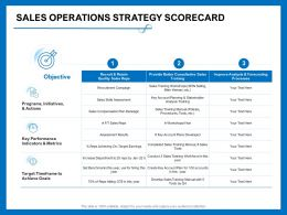 Sales Operations Strategy Scorecard Training Manual Ppt Powerpoint Presentation Summary Microsoft