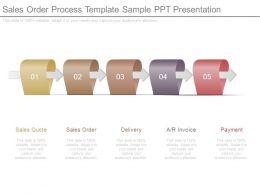 Sales Order Process Template Sample Ppt Presentation
