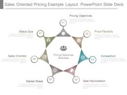 sales_oriented_pricing_example_layout_powerpoint_slide_deck_Slide01