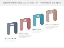 Sales Oriented Status Quo Oriented Ppt Presentation Examples