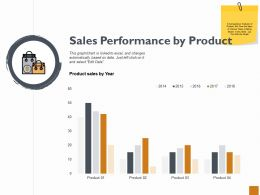 Sales Performance By Product Analysis Ppt Powerpoint Presentation Outline Styles