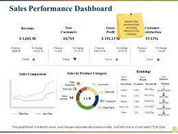 sales_performance_dashboard_Slide01