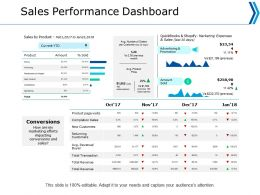 Sales Performance Dashboard Marketing Ppt Powerpoint Presentation Professional Background Images