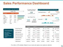Sales Performance Dashboard Ppt Show Infographic Template