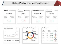 Sales Performance Dashboard Ppt Slide Examples