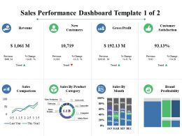 Sales Performance Dashboard Revenue New Customers