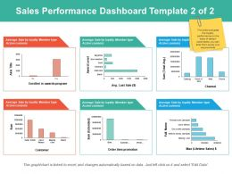 Sales Performance Dashboard Template 2 Of 2 Ppt Powerpoint Presentation Pictures Microsoft
