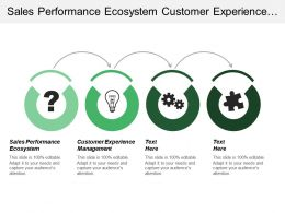 Sales Performance Ecosystem Customer Experience Management