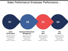 Sales Performance Employee Performance Management Company Overview Business Promotion
