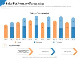 Sales Performance Forecasting Key Takeaways Ppt Powerpoint Inspiration