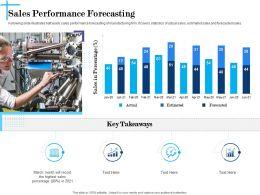 Sales Performance Forecasting N625 Powerpoint Presentation Maker