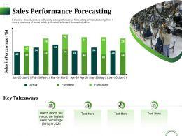 Sales Performance Forecasting Ppt Powerpoint Presentation Ideas Elements
