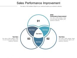 Sales Performance Improvement Ppt Powerpoint Presentation Styles Smartart Cpb