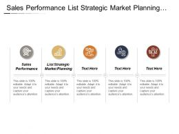 Sales Performance List Strategic Market Planning Branding Strategy
