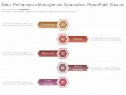 Sales Performance Management Approaches Powerpoint Shapes