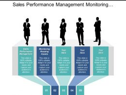 Sales Performance Management Monitoring Rotating Assets Workforce Management Cpb