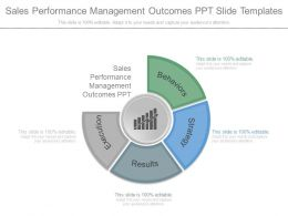 Sales Performance Management Outcomes Ppt Slide Templates