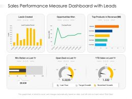 Sales Performance Measure Dashboard With Leads