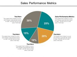 Sales Performance Metrics Ppt Powerpoint Presentation File Gridlines Cpb
