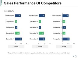 Sales Performance Of Competitors Powerpoint Slide Themes