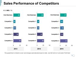 Sales Performance Of Competitors Ppt Examples