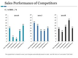 Sales Performance Of Competitors Ppt Gallery Icons