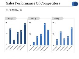 Sales Performance Of Competitors Ppt Inspiration Format Ideas