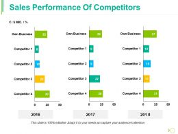 Sales Performance Of Competitors Ppt Model Examples