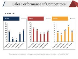 Sales Performance Of Competitors Ppt Presentation Examples