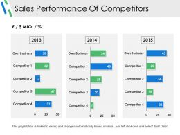 Sales Performance Of Competitors Ppt Slide Show
