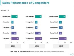 Sales Performance Of Competitors Ppt Templates
