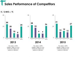 Sales Performance Of Competitors Ppt Visual Aids Diagrams