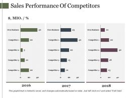 Sales Performance Of Competitors Presentation Graphics