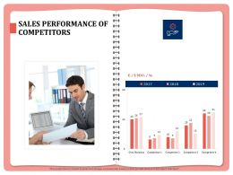 Sales Performance Of Competitors Years Powerpoint Presentation Slide