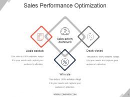 Sales Performance Optimization Ppt Sample Presentations
