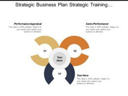 Sales Performance Performance Appraisal Business Financing Promote Sales