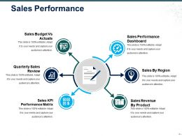 Sales Performance Ppt Example File