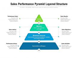 Sales Performance Pyramid Layered Structure