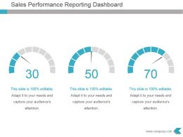 Sales Performance Reporting Dashboard Powerpoint Template