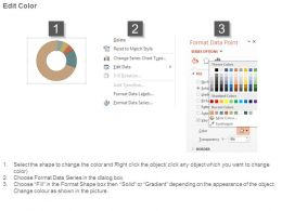Sales Performance Reporting Powerpoint Slide Influencers