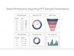 sales performance plan powerpoint templates | sales action plan, Sales Presentation Ppt Template, Presentation templates